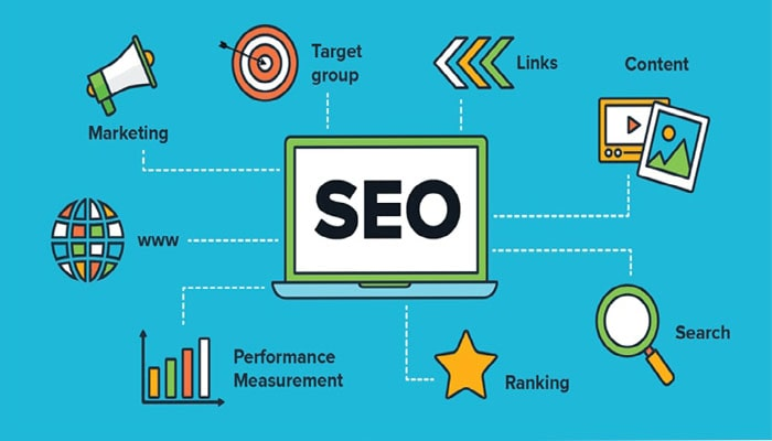 seo (search engine optimisation)